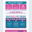 A new infographic from Lamaze.org on restricted movement in labor. All common place in Australian ho