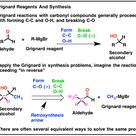 Synthesis using Grignard reagents
