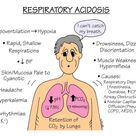 Respiratory Acidosis:  Risk Factors:  Respiratory depression  Pneumothorax  Airway obstruction  Inad