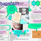 Gabapentin (Neurontin) is an anticonvulsant and analgesic drug. It was originally developed to treat