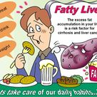 Fatty liver disease means you have extra fat in your liver