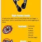 Foods that can trigger a gout attack.