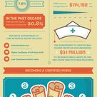 Infographic: The role of a certified nurse-midwife | Scrubs - The Leading Lifestyle Nursing Magazine