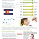 Colorado Maternal, Infant and Early Childhood Home Visiting Program: Continuous Quality Improvement