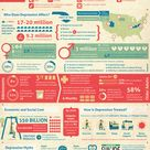 What is Depression Infographic. Gain detail knowledge on what the depression facts, symptoms and myt