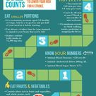 Infographic: Every Step Counts - StrokeSmart