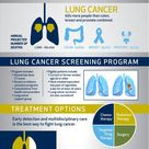 Lung Cancer Facts and Stats
