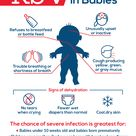 Respiratory syncytial virus (RSV) is a common, and very contagious.