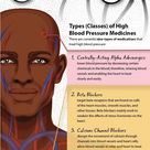 US FDA Infographic - High blood pressure medications