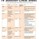 IV Solution Cheat Sheet