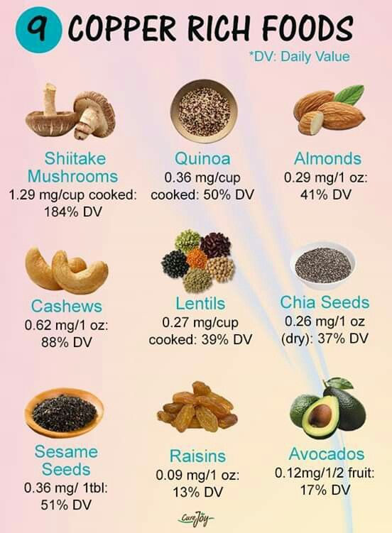 Copper rich foods