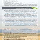 Public health fact sheet, page 2: Colorado Department of Public Health and Environment
