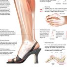 High heels can be a pain in the feet
