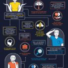 The language advantage #infographic