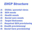 My insights from submitting parental views for an EHCP