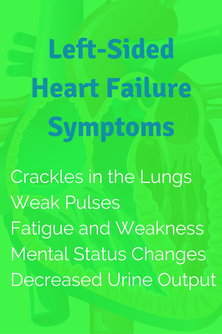 Left-Sided Heart Failure Symptoms | Crackles in the Lungs, Weak Pulses, Fatigue and Weakness, Mental