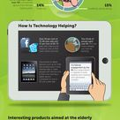 The Ageing Population - How They Feel And What We Can Do To Help #infographics