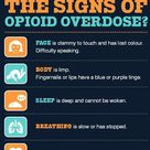 Overdose Awareness Day: How To Prevent A Death From Heroin, Painkillers Using Naloxone