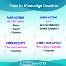 How to memorize insulins