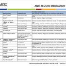 Anti-seizure medication guide