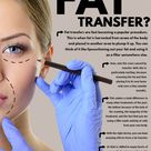 Fat transfer is an alternative technique to liposuction. Look at this info-graphic and know the kind