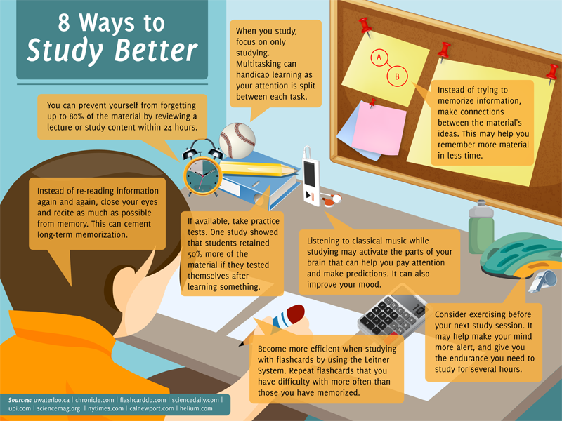 17 Scientifically Proven Ways to Study Better This Year.