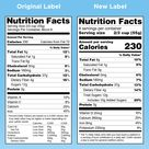 Nutrition Facts Label Reboot