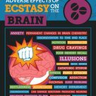 Adverse effects of ecstasy on the brain (INFOGRAPHIC) | Addiction Blog