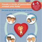 CDC - Protect Babies from Whooping Cough Infographic