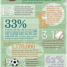 Common sports injuries infographics