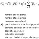 Formulas Used in RxKinetics WebApp Calculations