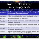 Insulin Therapy: Basic Supply Table for patients with diabetes mellitus @iStudentNurse #NurseHacks #