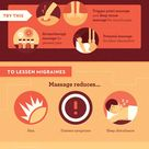 Why massages are great for you.