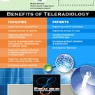 Teleradiology Infographic: Workflow Environment and Benefits.