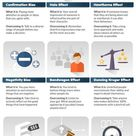 9 Common Thinking Biases