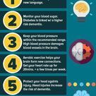 7 ways to keep your brain healthy as you age.