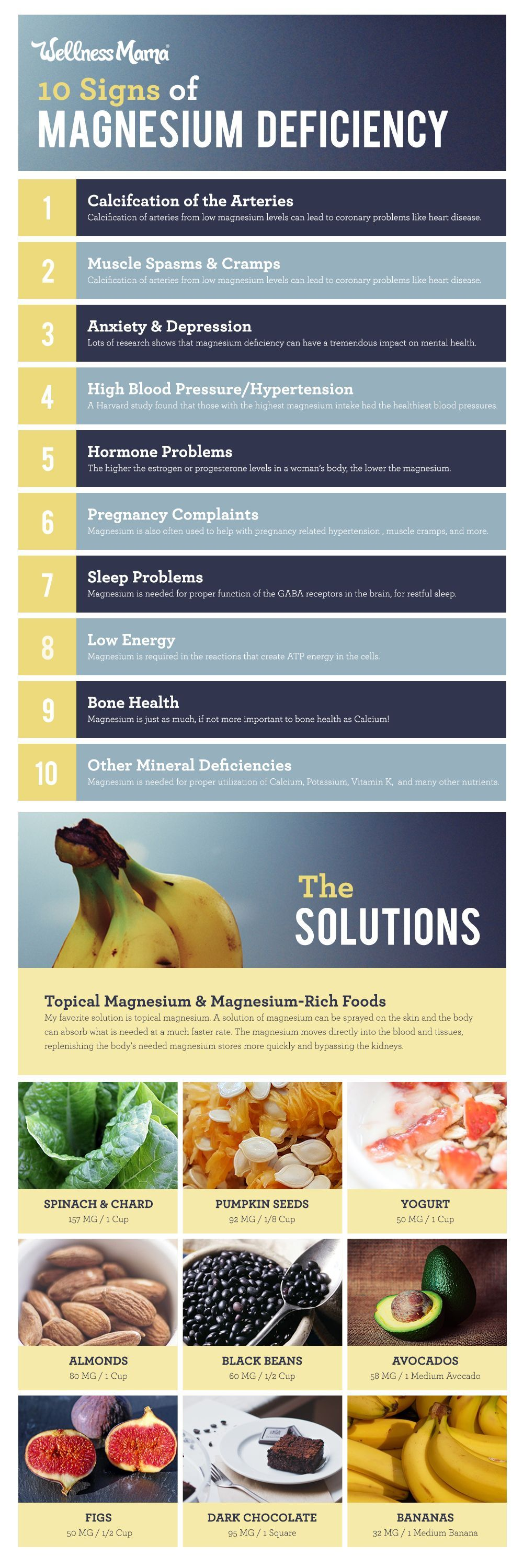 Magnesium deficiency can lead to health problems. Find out the best source of magnesium and how to o