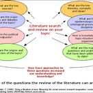 Some of the questions the review of the literature can answer
