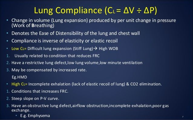 Ventilator settings & clinical application : Lung Compliance Changes and the P-V LoopVolume.