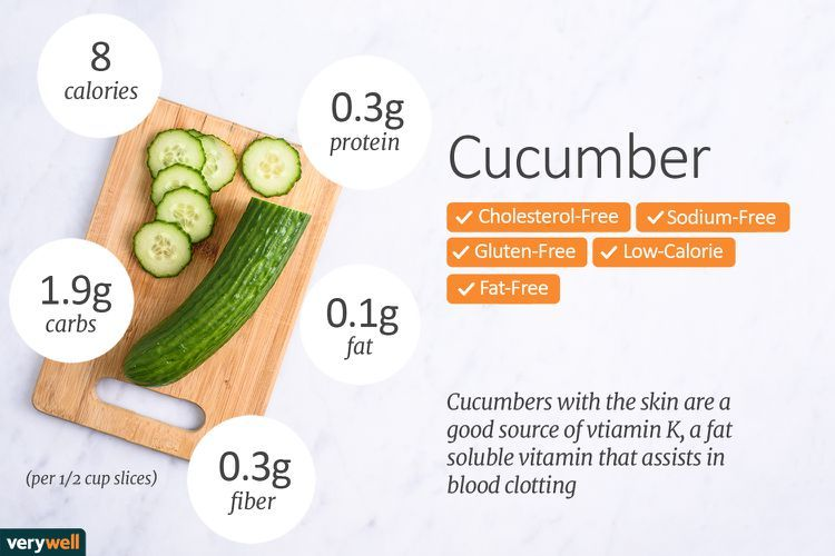 Are Cucumbers Mostly Made of Water?