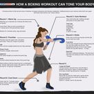 How a boxing workout can tone your body