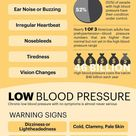 High Blood Pressure Symptoms You Can Reverse