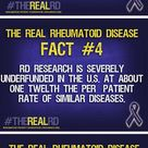 7 Facts about The Real Rheumatoid Disease
