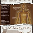 All You Need To Know About Heroin