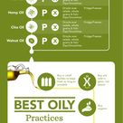 Guide To Choosing Healthy Oils