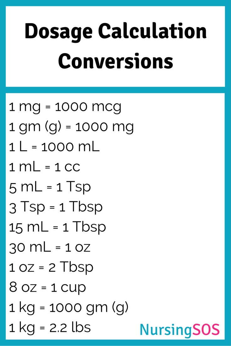 Dosage Calculation Conversions  You Need to Know in Nursing School. Click through to get this FREE p