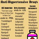 Anti hypertensive drugs