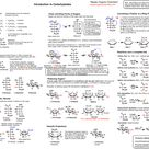 Org 2 Summary Sheets: Introduction to Carbohydrates
