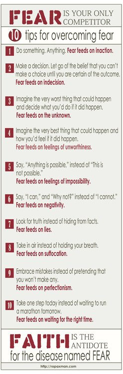 Overcoming Fear Thoughtsnlife.com