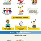 The Science Behind Sports and Happiness